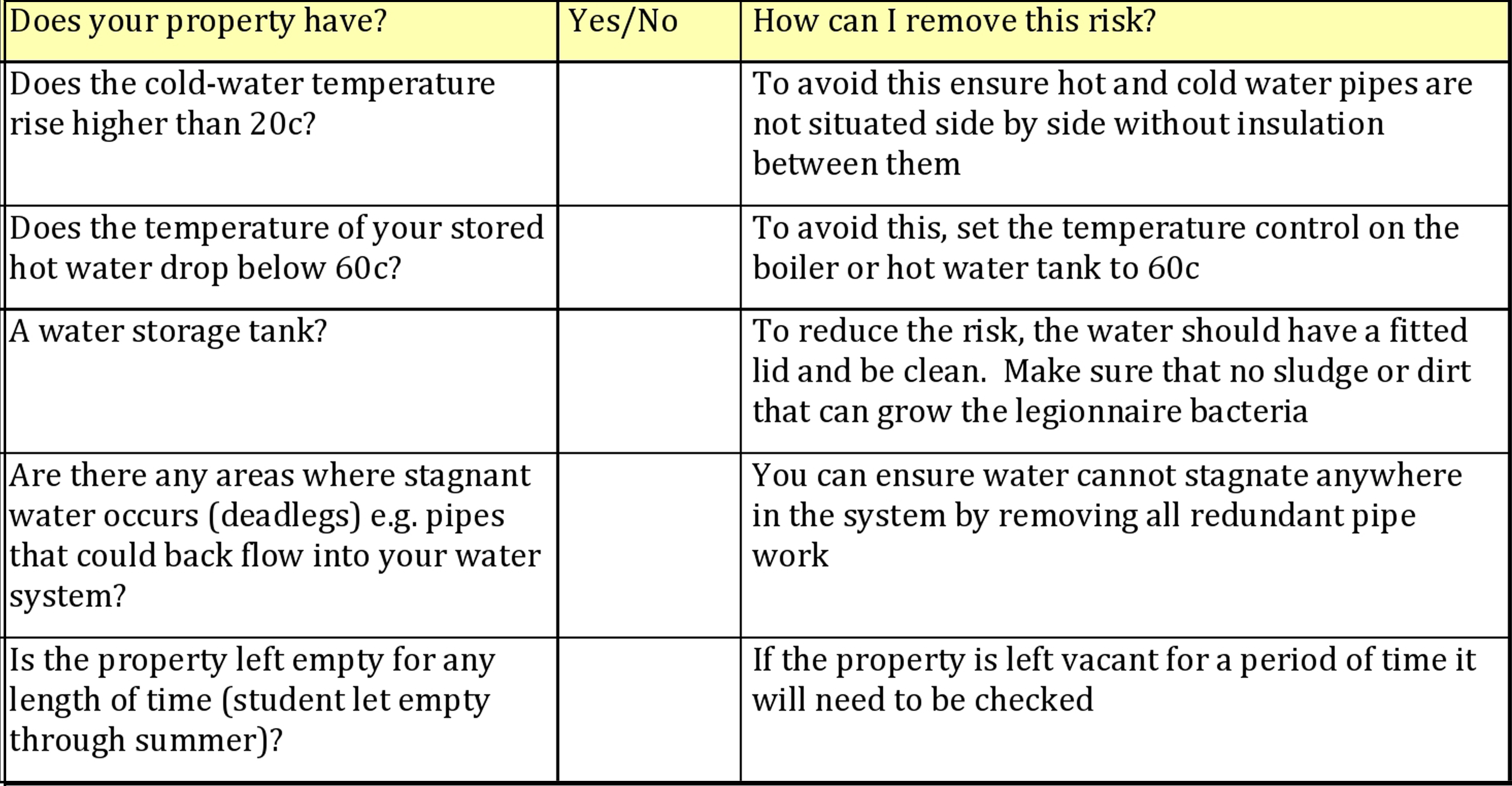 Legionella risk assessments for residential properties victor answer these few simple questions pronofoot35fo Choice Image